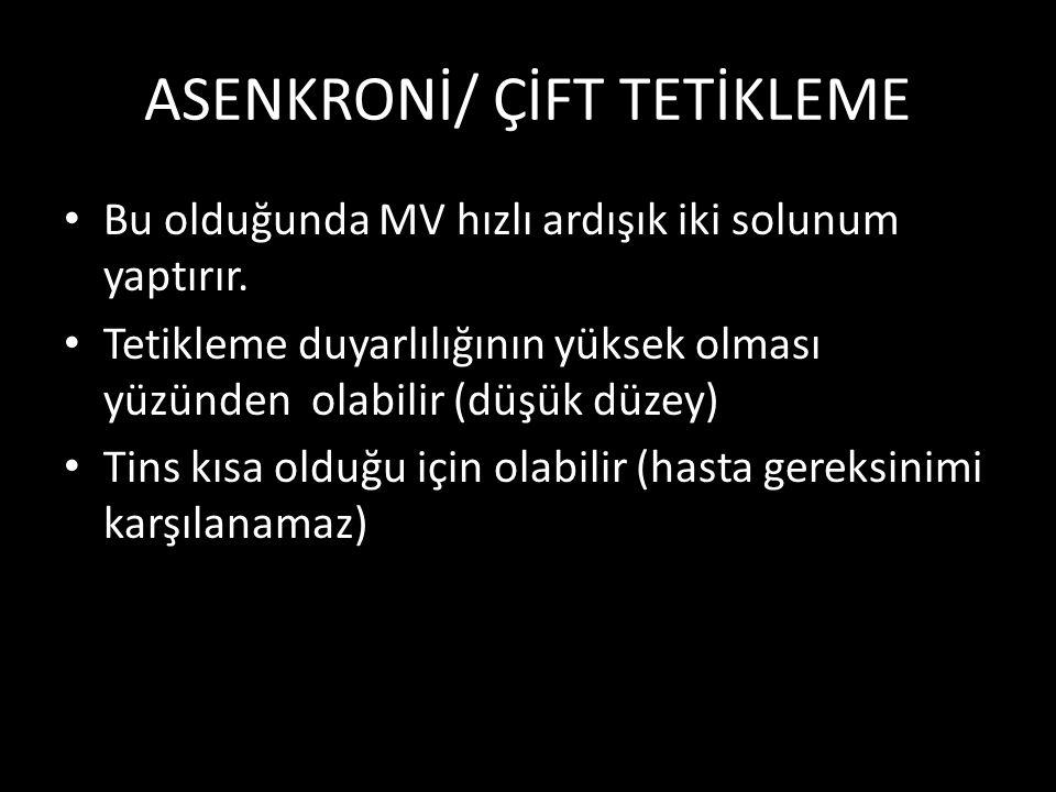 ASENKRONİ/ ÇİFT TETİKLEME