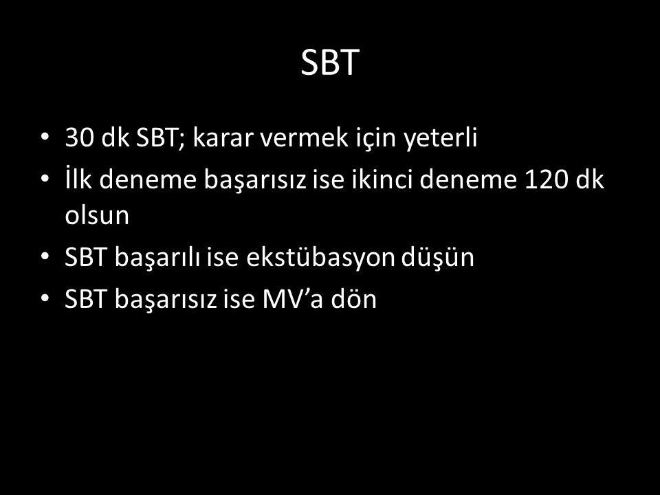 SBT 30 dk SBT; karar vermek için yeterli