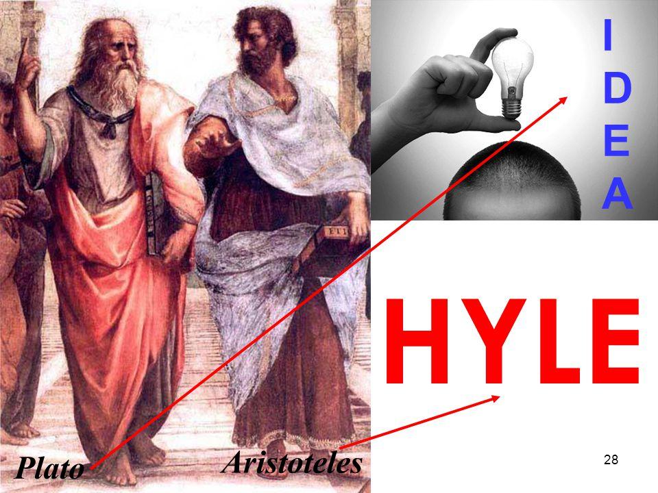 I D E A HYLE Aristoteles Plato 05.04.2017