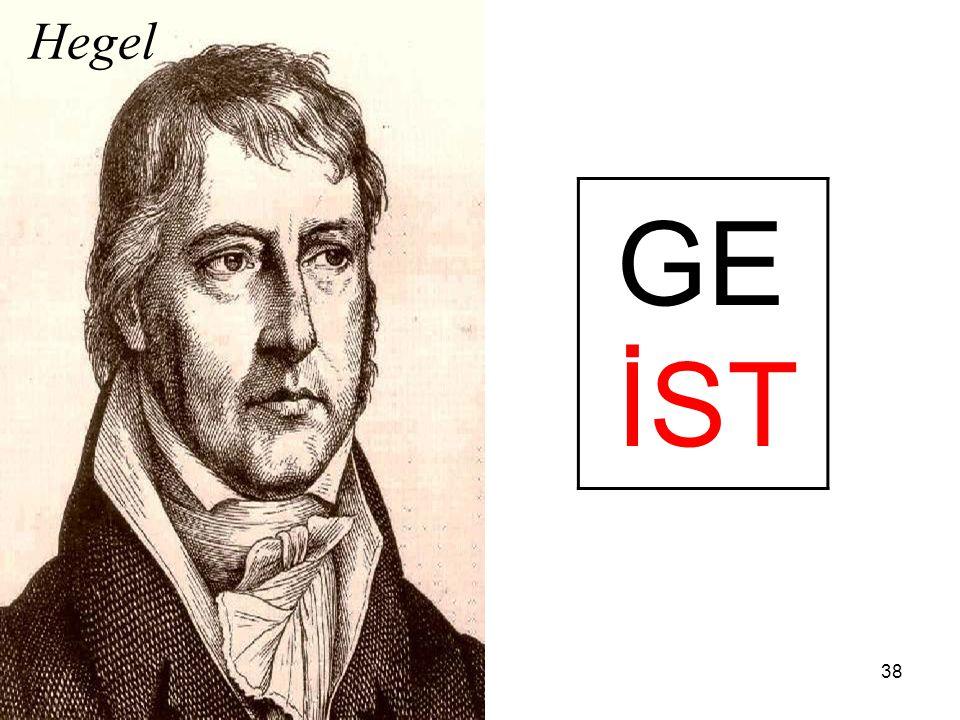 Hegel GE İST 05.04.2017