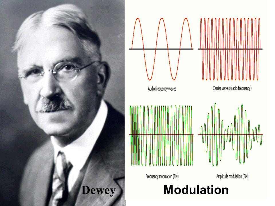 Dewey Modulation 05.04.2017
