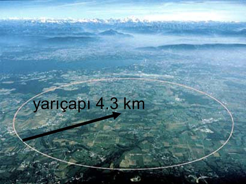 yarıçapı 4.3 km 05.04.2017