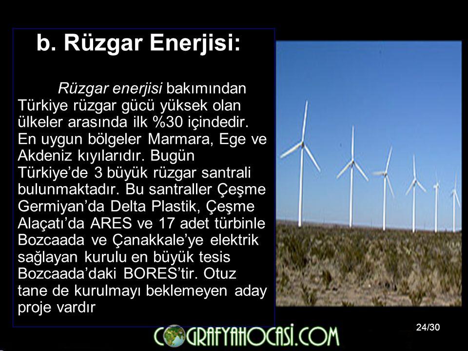 b. Rüzgar Enerjisi: