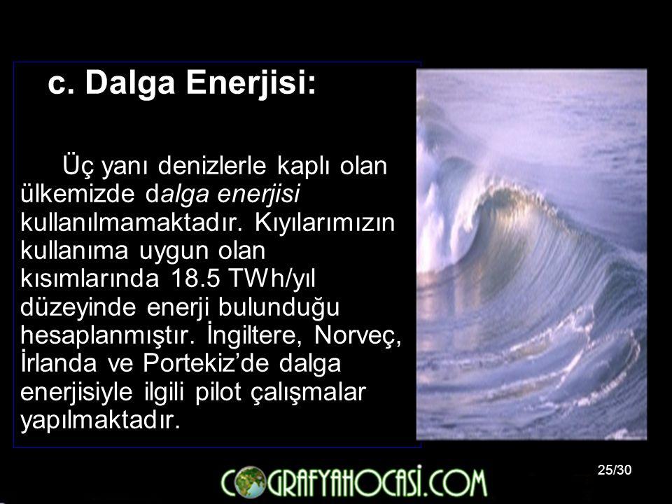 c. Dalga Enerjisi: