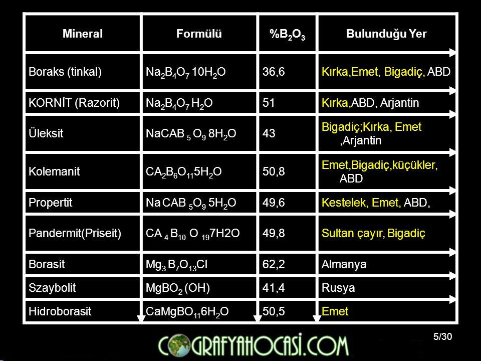 Mineral Formülü %B2O3 Bulunduğu Yer