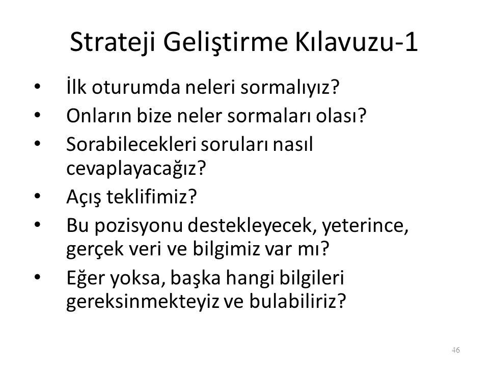 Strateji Geliştirme Kılavuzu-1