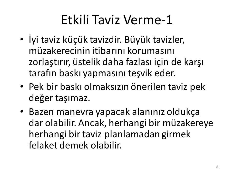 Etkili Taviz Verme-1