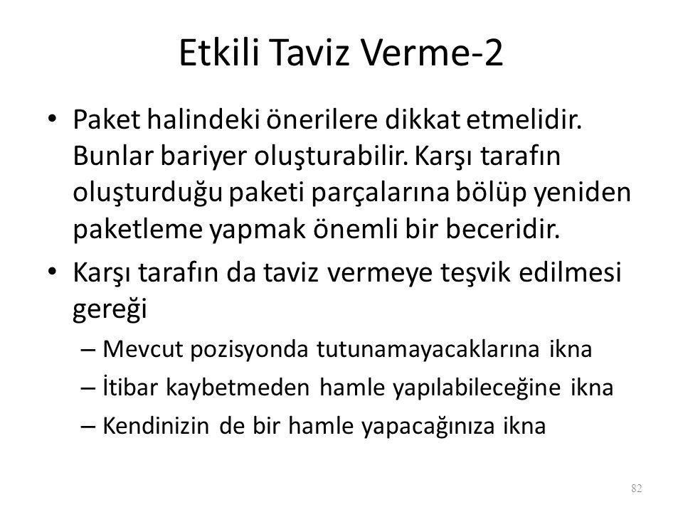 Etkili Taviz Verme-2