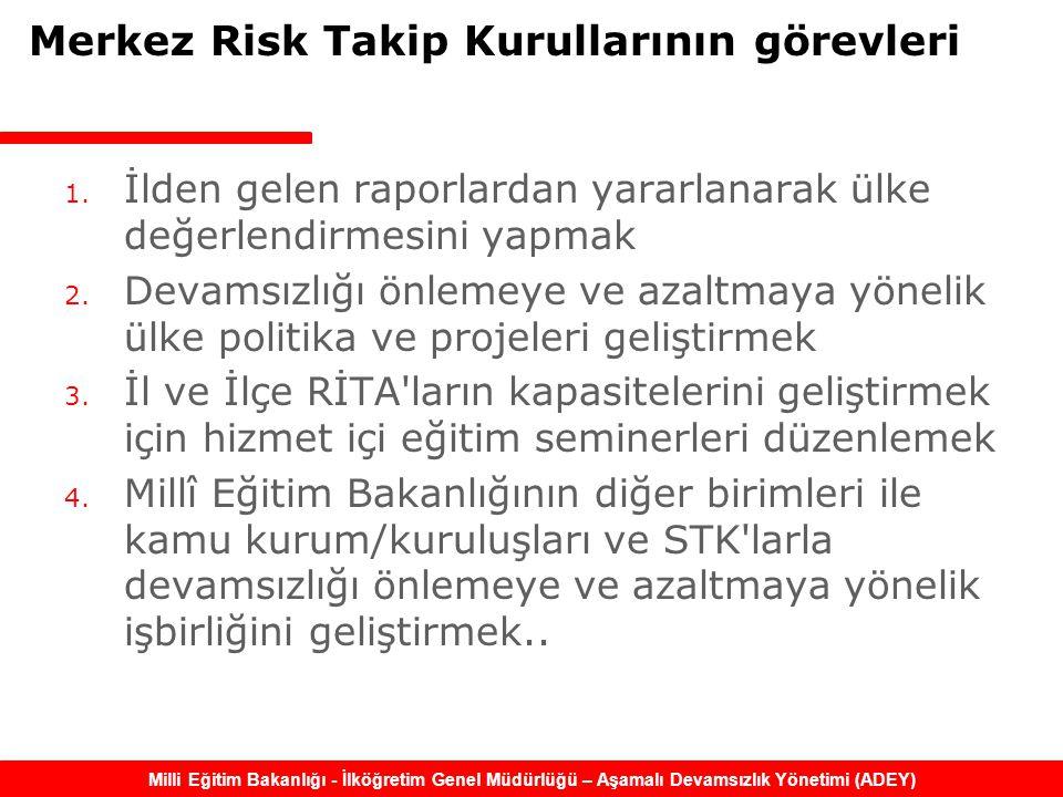 Merkez Risk Takip Kurullarının görevleri