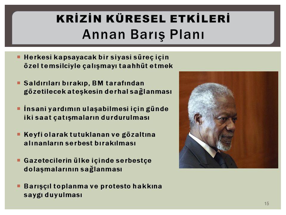 KRİZİN KÜRESEL ETKİLERİ Annan Barış Planı