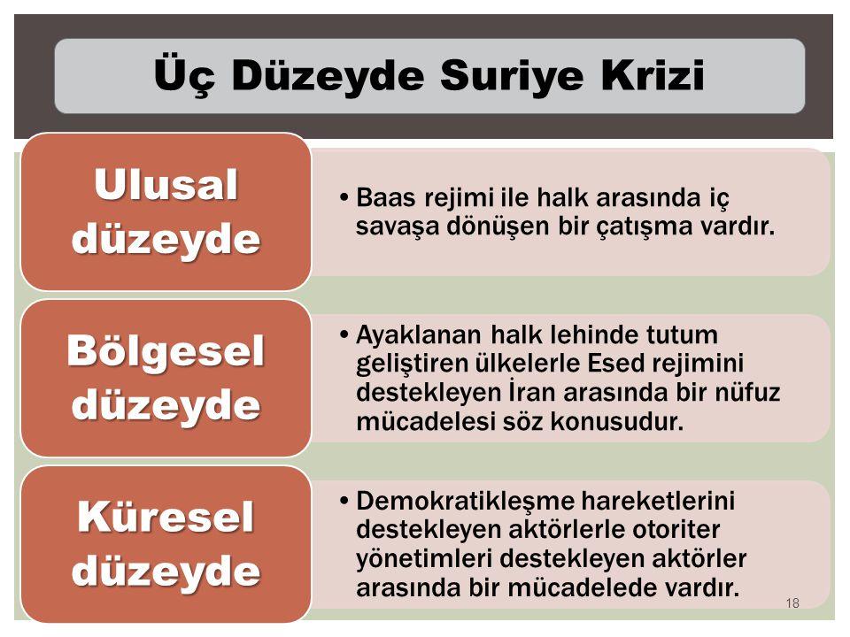 Üç Düzeyde Suriye Krizi