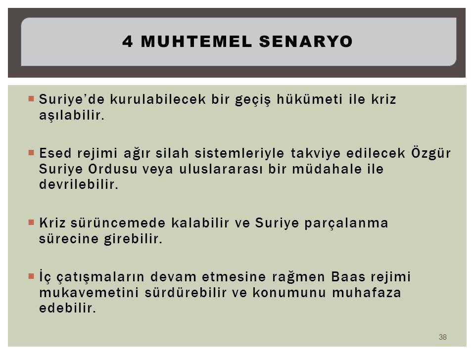 4 MUHTEMEL SENARYO Suriye'de kurulabilecek bir geçiş hükümeti ile kriz aşılabilir.