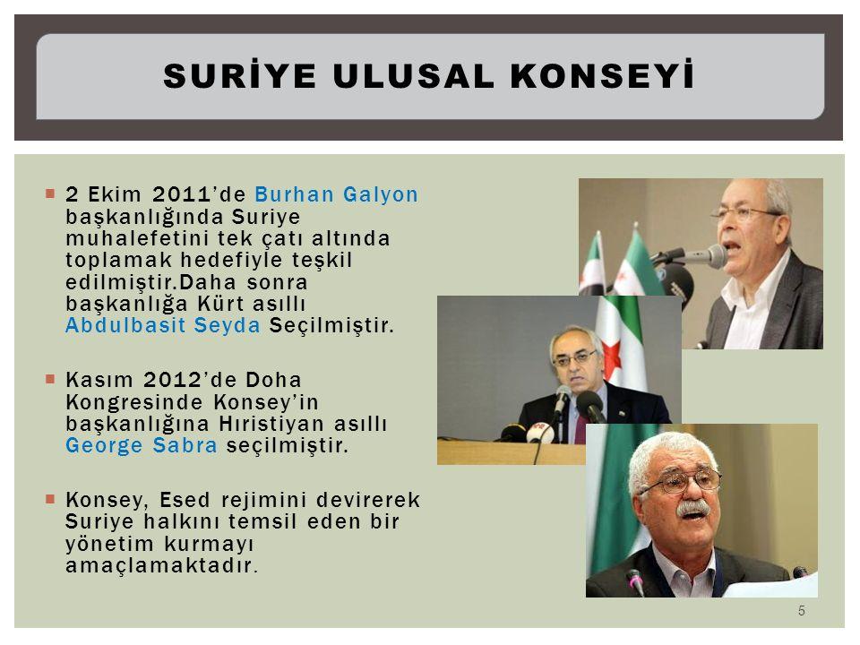 SURİYE ULUSAL KONSEYİ