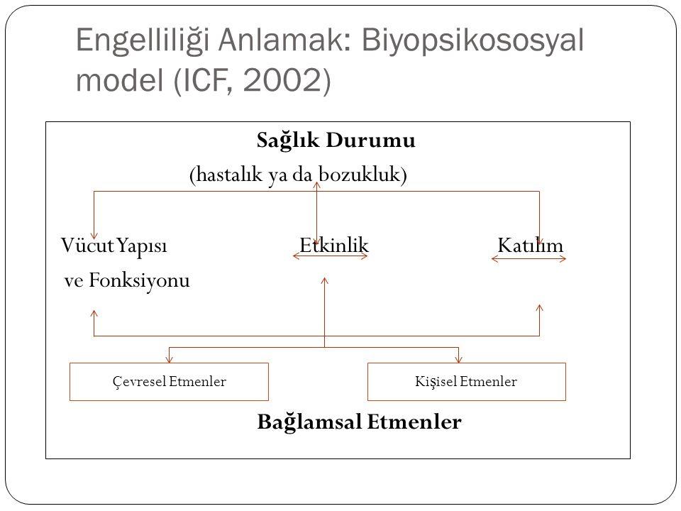 Engelliliği Anlamak: Biyopsikososyal model (ICF, 2002)