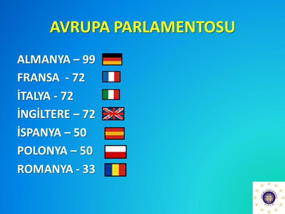 AVRUPA PARLAMENTOSU ALMANYA – 99 FRANSA - 72 İTALYA - 72 İNGİLTERE – 72 İSPANYA – 50 POLONYA – 50 ROMANYA - 33