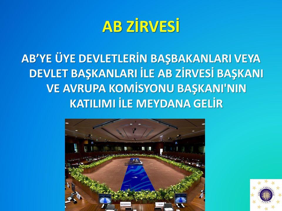 AB ZİRVESİ