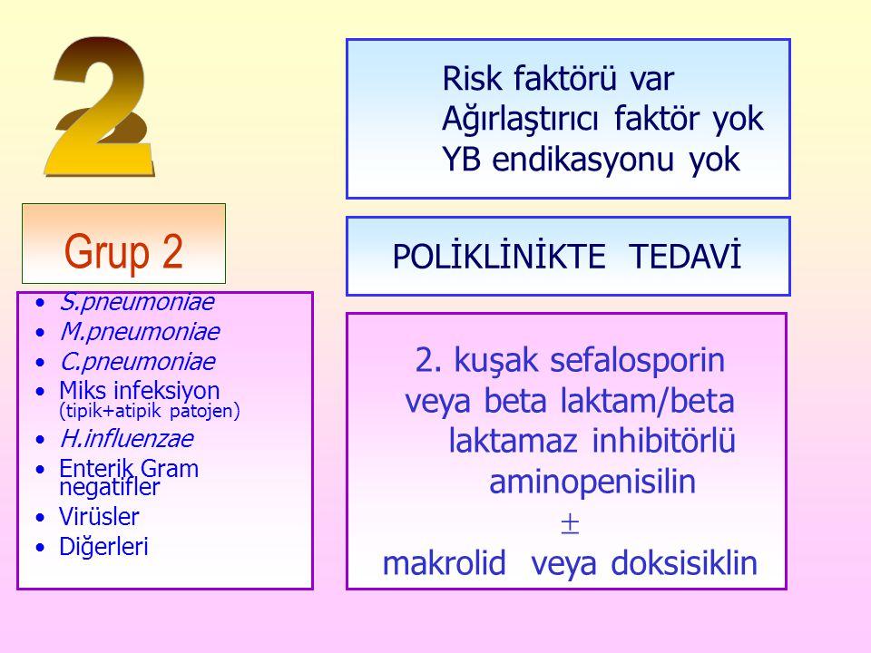 Grup 2 2 Risk faktörü var Ağırlaştırıcı faktör yok YB endikasyonu yok