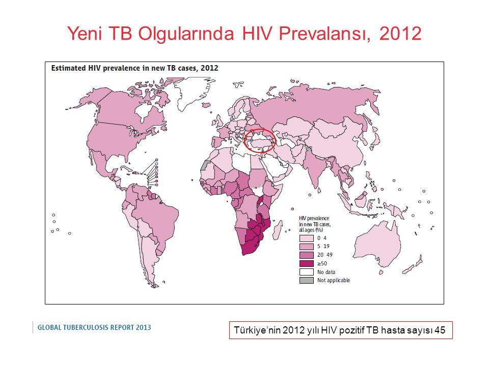 Yeni TB Olgularında HIV Prevalansı, 2012