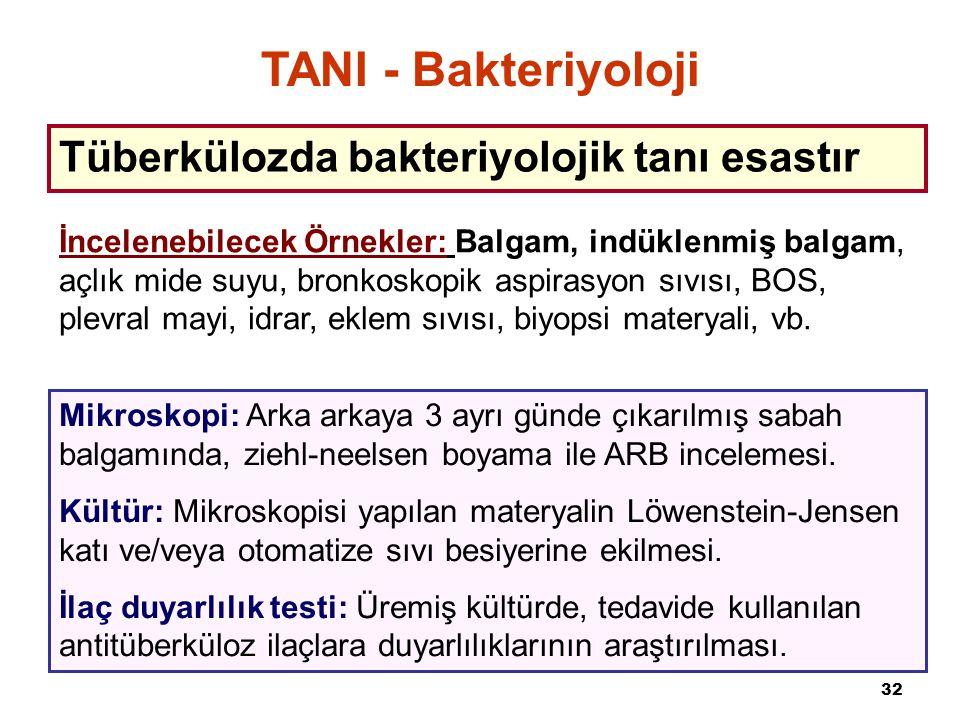 TANI - Bakteriyoloji Tüberkülozda bakteriyolojik tanı esastır