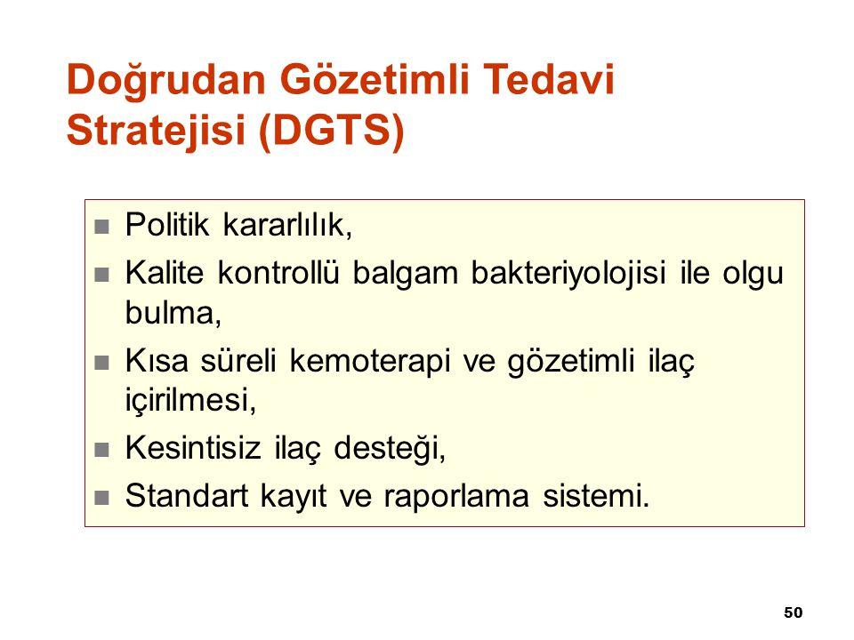 Doğrudan Gözetimli Tedavi Stratejisi (DGTS)