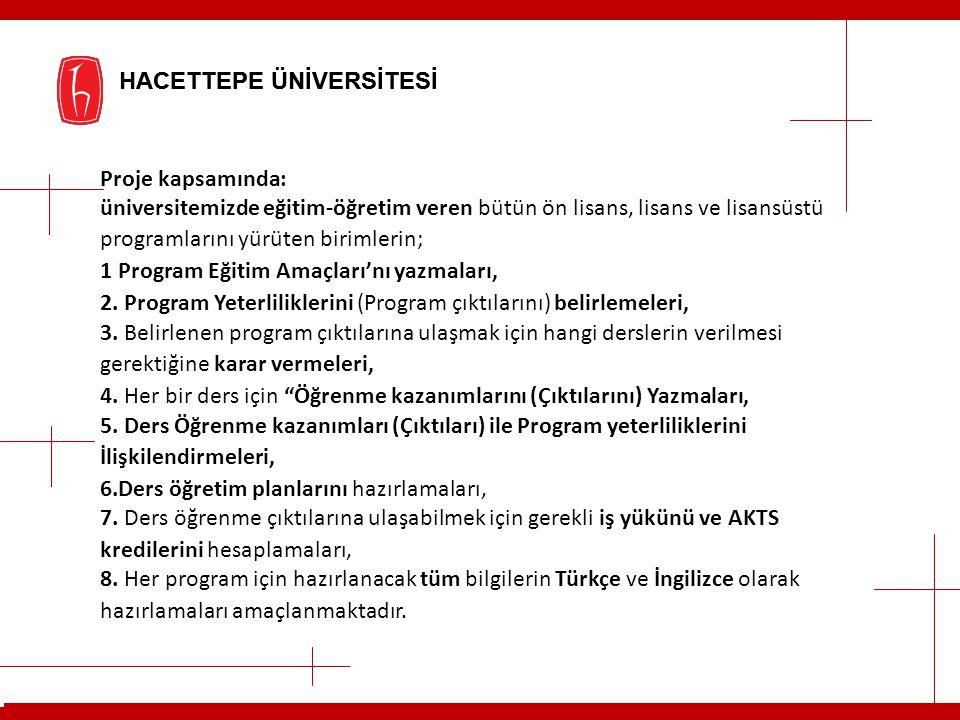 Proje kapsamında: üniversitemizde eğitim-öğretim veren bütün ön lisans, lisans ve lisansüstü programlarını yürüten birimlerin;