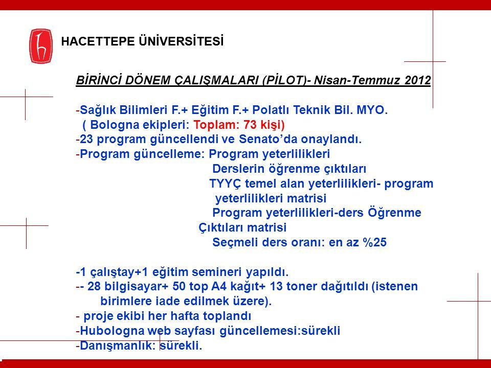 BİRİNCİ DÖNEM ÇALIŞMALARI (PİLOT)- Nisan-Temmuz 2012