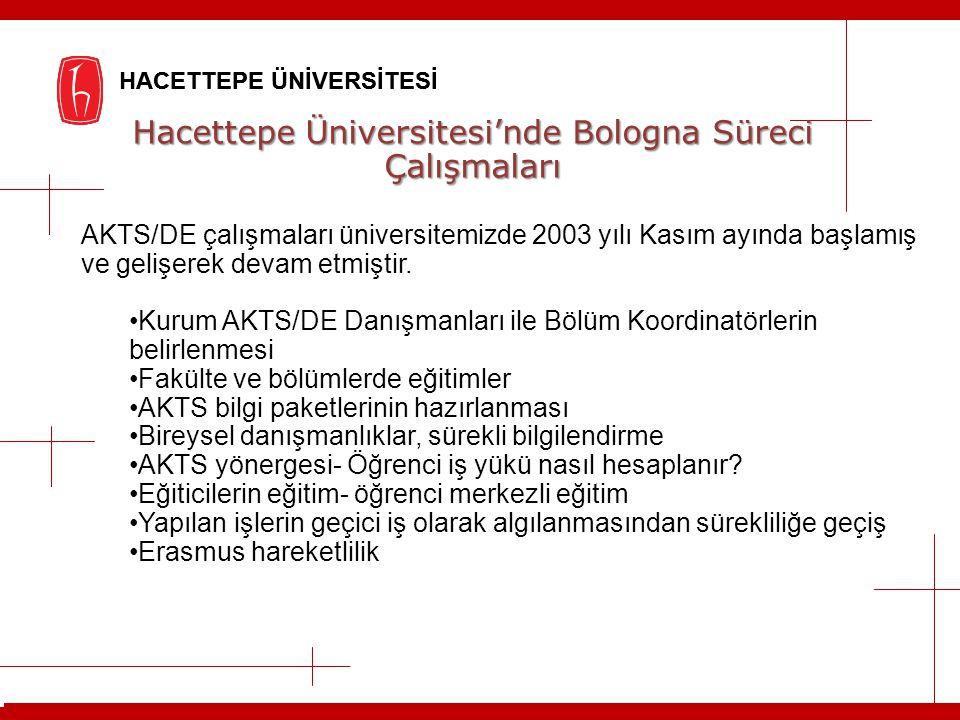 Hacettepe Üniversitesi'nde Bologna Süreci Çalışmaları