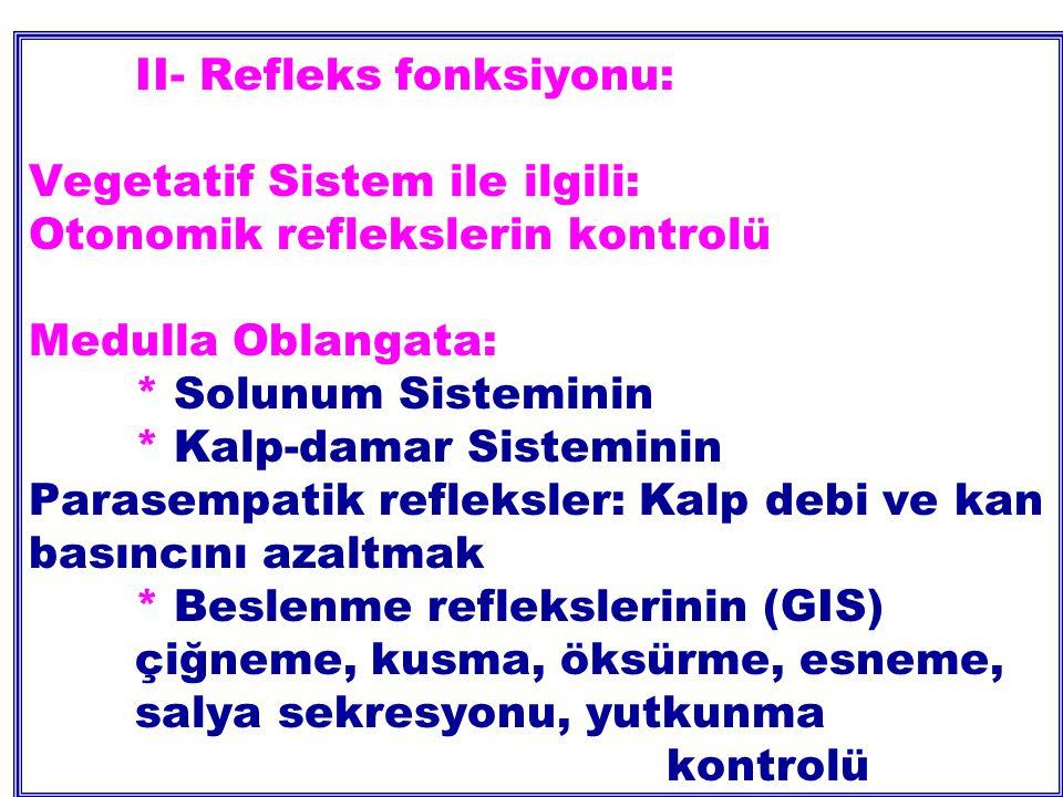 II- Refleks fonksiyonu: Vegetatif Sistem ile ilgili: Otonomik reflekslerin kontrolü Medulla Oblangata: * Solunum Sisteminin * Kalp-damar Sisteminin Parasempatik refleksler: Kalp debi ve kan basıncını azaltmak * Beslenme reflekslerinin (GIS) çiğneme, kusma, öksürme, esneme, salya sekresyonu, yutkunma kontrolü