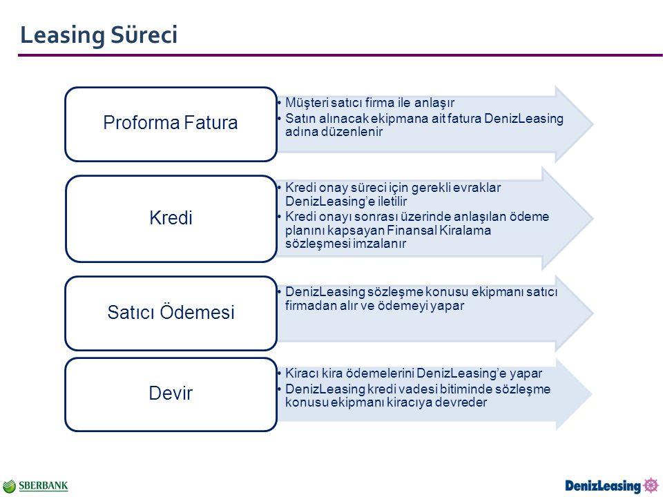 Leasing Süreci Proforma Fatura Kredi Satıcı Ödemesi Devir
