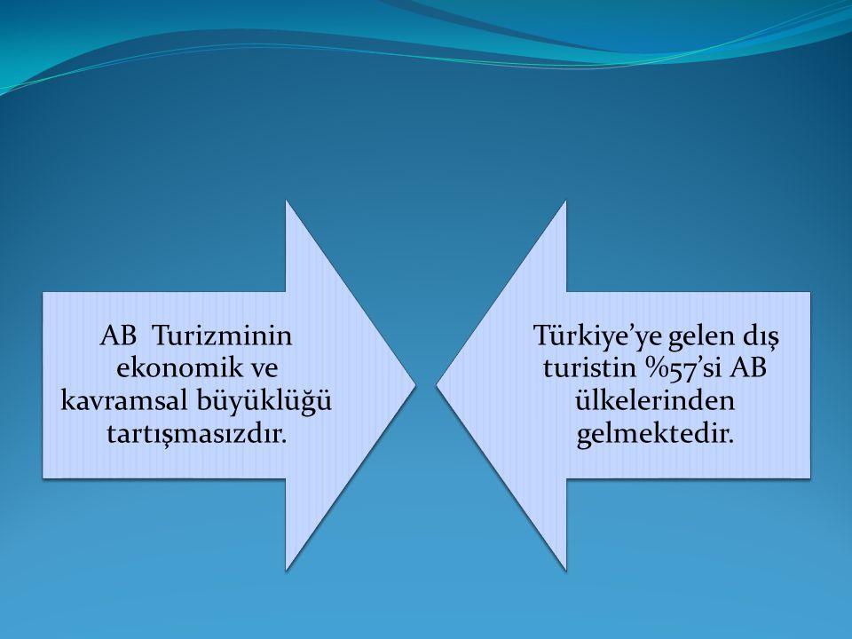 AB Turizminin ekonomik ve kavramsal büyüklüğü tartışmasızdır.