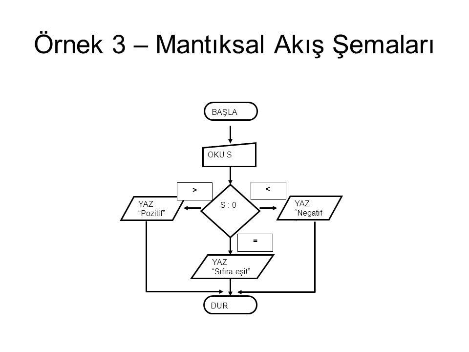 Örnek 3 – Mantıksal Akış Şemaları