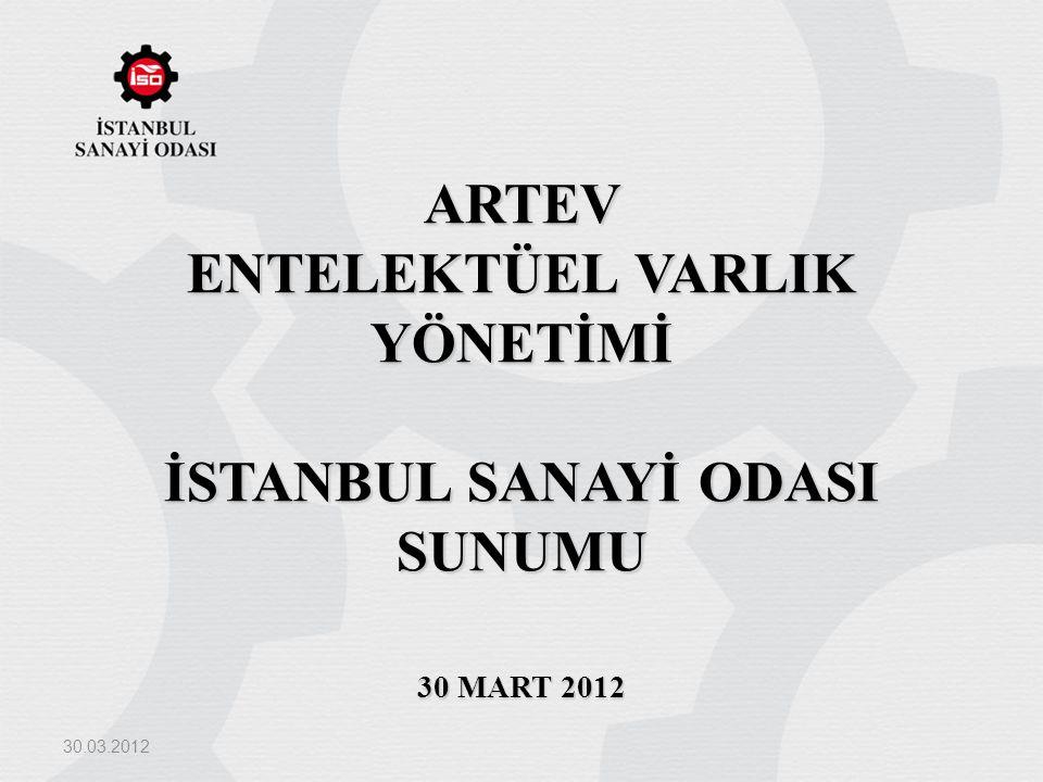 ARTEV ENTELEKTÜEL VARLIK YÖNETİMİ İSTANBUL SANAYİ OdasI SUNUMU 30 maRT 2012