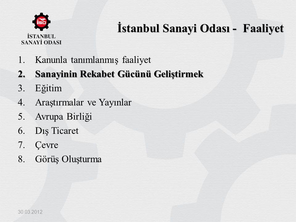 İstanbul Sanayi Odası - Faaliyet
