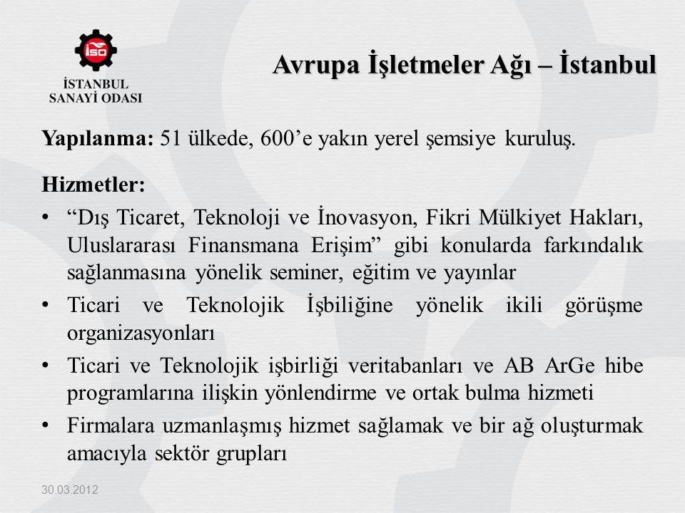 Avrupa İşletmeler Ağı – İstanbul