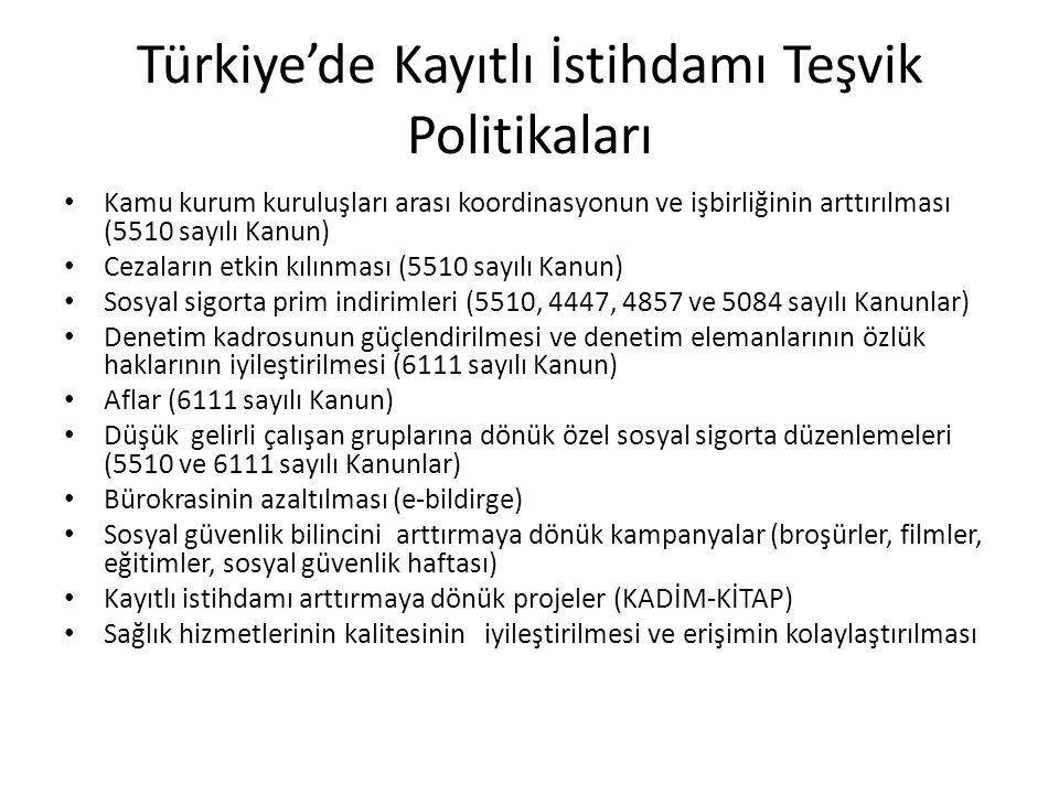 Türkiye'de Kayıtlı İstihdamı Teşvik Politikaları
