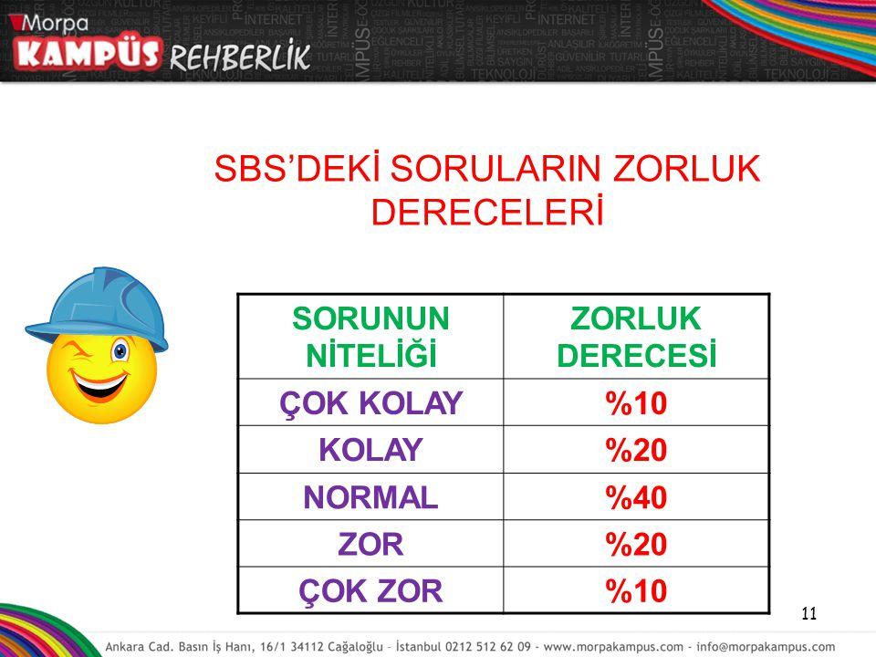 SBS'DEKİ SORULARIN ZORLUK DERECELERİ