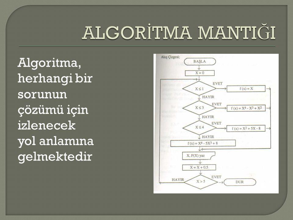 ALGORİTMA MANTIĞI Algoritma, herhangi bir sorunun çözümü için izlenecek yol anlamına gelmektedir