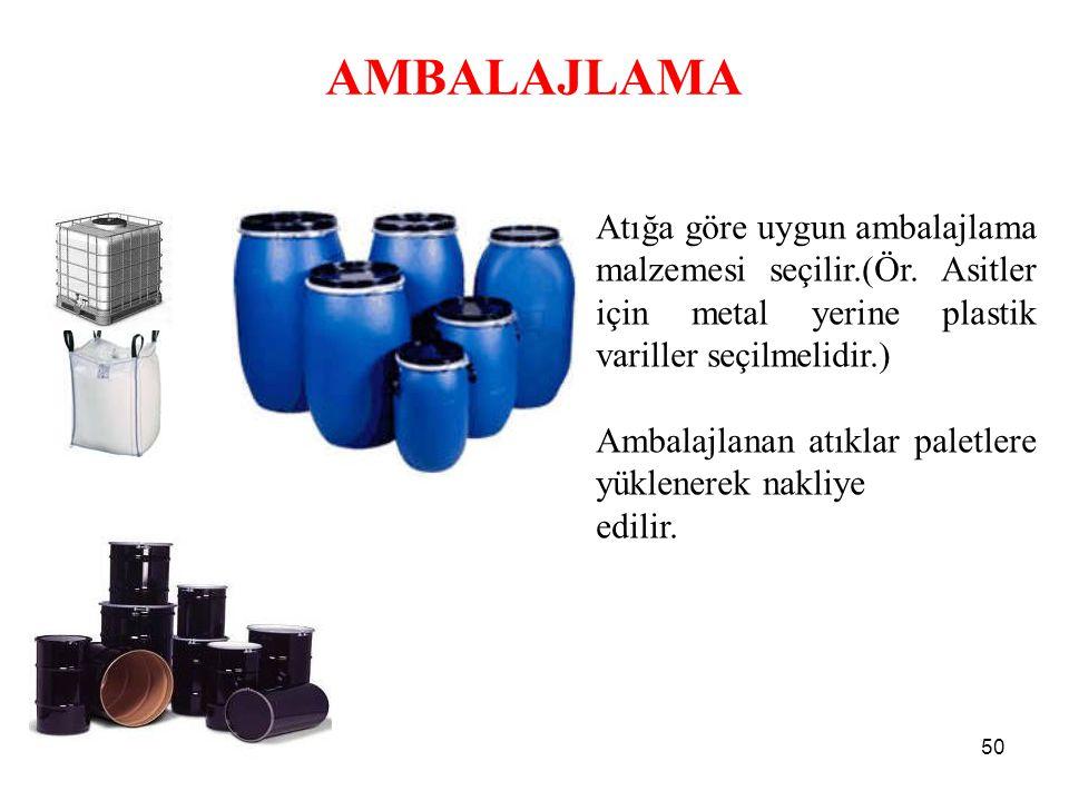 AMBALAJLAMA Atığa göre uygun ambalajlama malzemesi seçilir.(Ör. Asitler için metal yerine plastik variller seçilmelidir.)