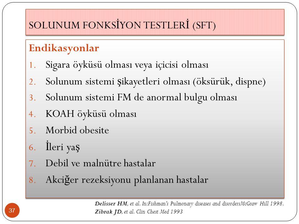 SOLUNUM FONKSİYON TESTLERİ (SFT)