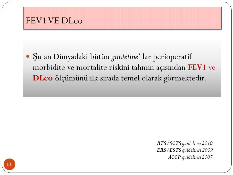 FEV1 VE DLco