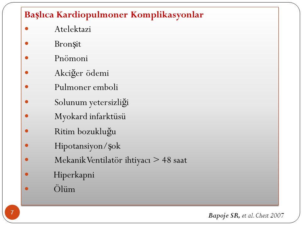 Başlıca Kardiopulmoner Komplikasyonlar Atelektazi Bronşit Pnömoni