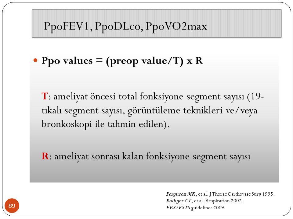 PpoFEV1, PpoDLco, PpoVO2max