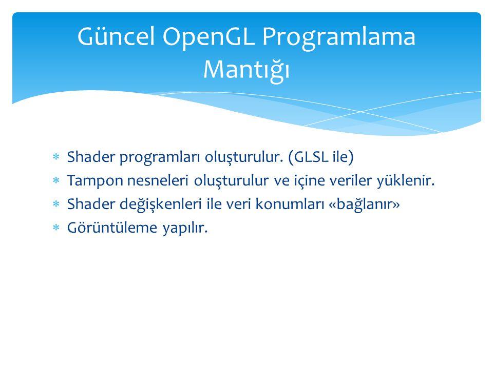 Güncel OpenGL Programlama Mantığı