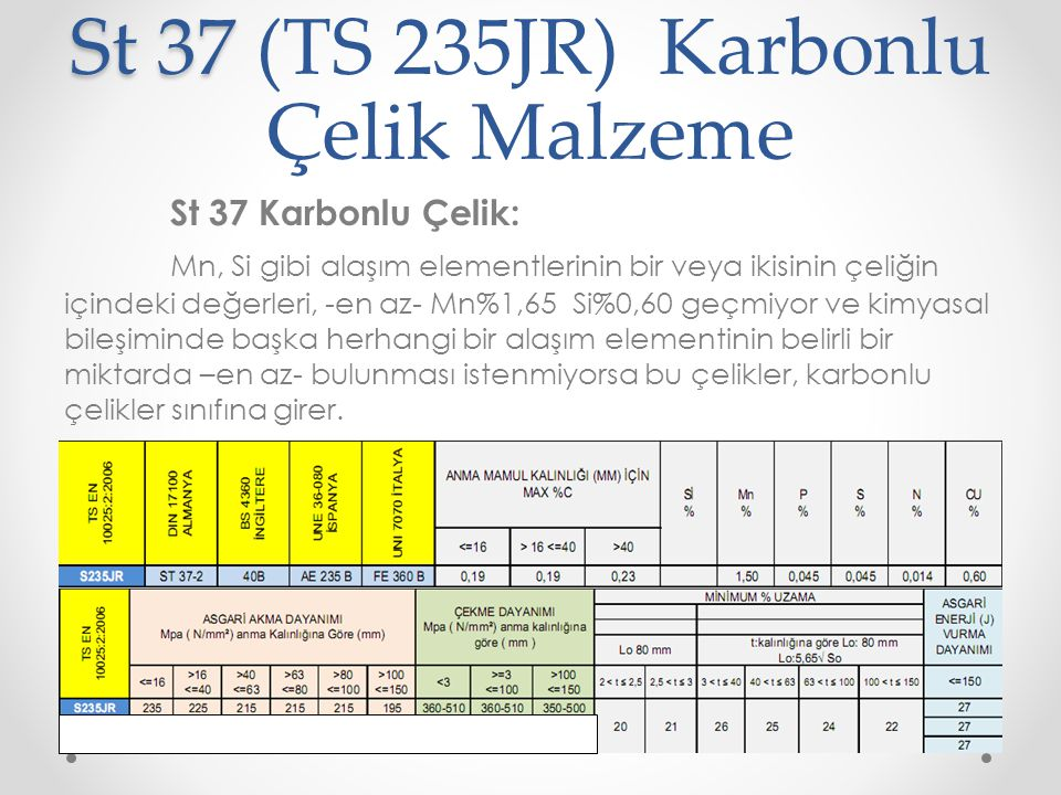 St 37 (TS 235JR) Karbonlu Çelik Malzeme