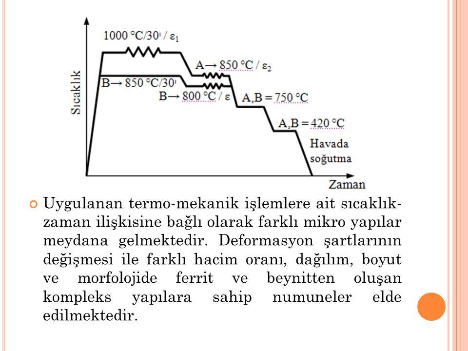 Uygulanan termo-mekanik işlemlere ait sıcaklık- zaman ilişkisine bağlı olarak farklı mikro yapılar meydana gelmektedir.