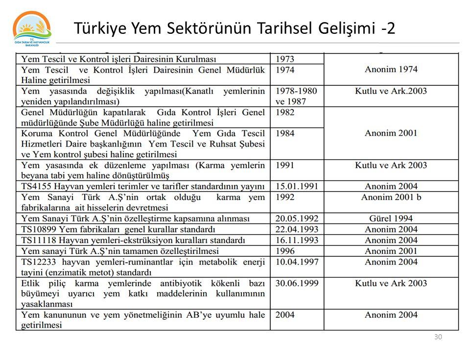 Türkiye Yem Sektörünün Tarihsel Gelişimi -2