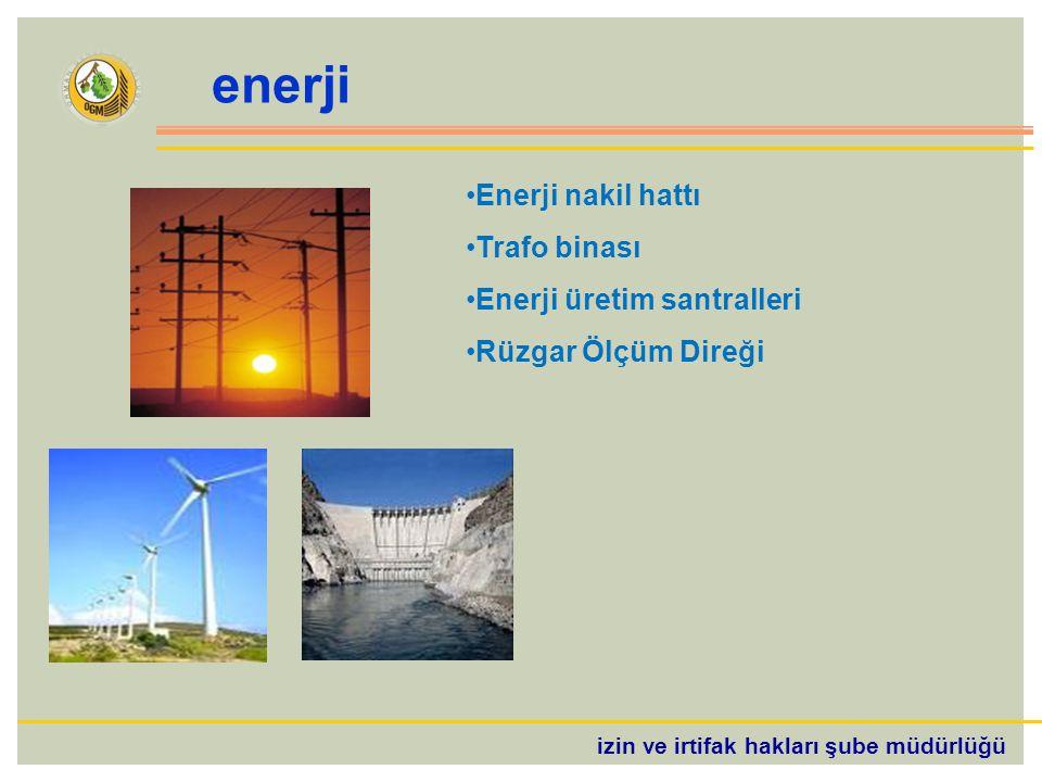 enerji Enerji nakil hattı Trafo binası Enerji üretim santralleri