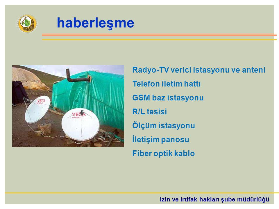 haberleşme Radyo-TV verici istasyonu ve anteni Telefon iletim hattı