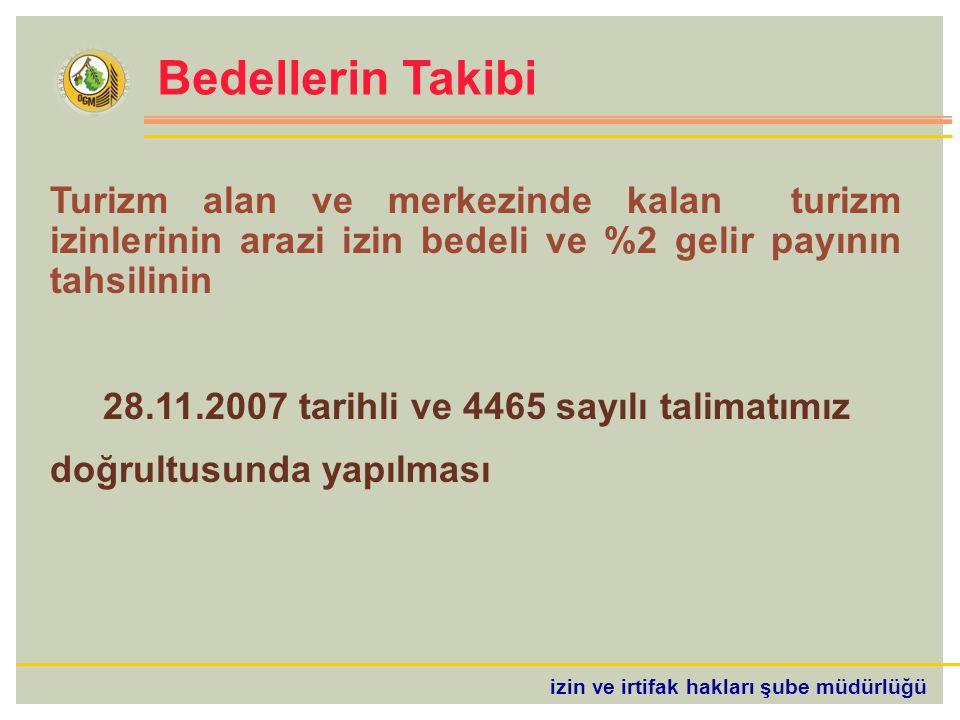 28.11.2007 tarihli ve 4465 sayılı talimatımız
