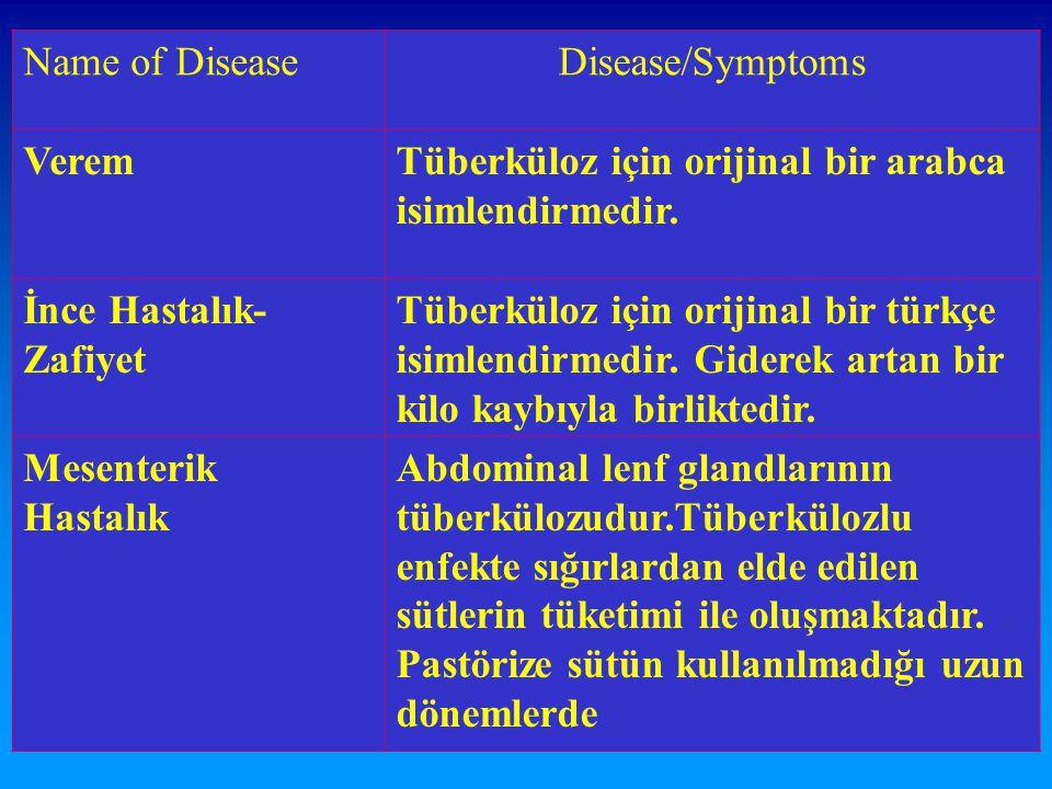 Name of Disease Disease/Symptoms. Verem. Tüberküloz için orijinal bir arabca isimlendirmedir. İnce Hastalık-Zafiyet.